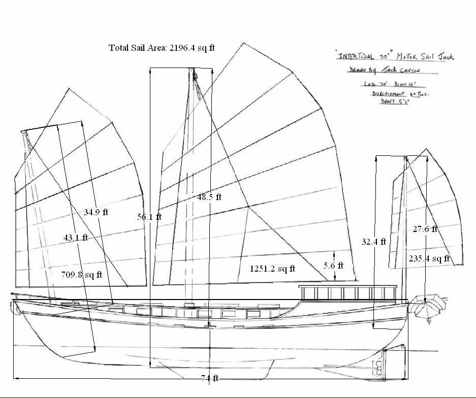 Seeker Blueprint