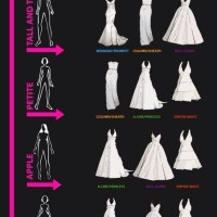 Which Dress You Should Marry?