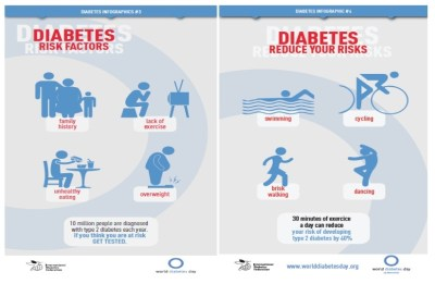 Diabetes Education and Prevention   Swank Pharm®