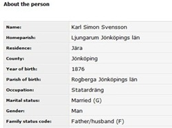 Carl Simon  Svensson census- DB - 1900