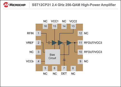 SST12CP21_2.4GHz_High_Power_Amplifier