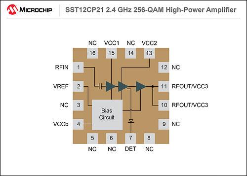 SST12CP21_2.4GHz_High_Power_Amplifier