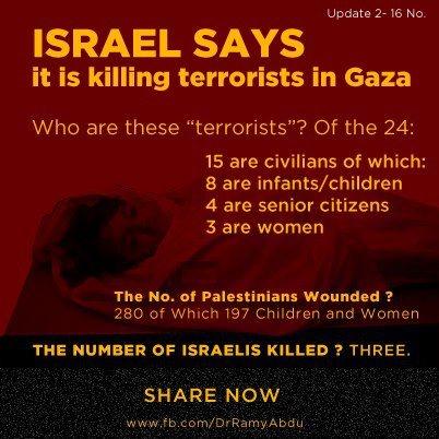 Mayoritas Korban Israel adalah anak-anak, orang tua, dan wanita...