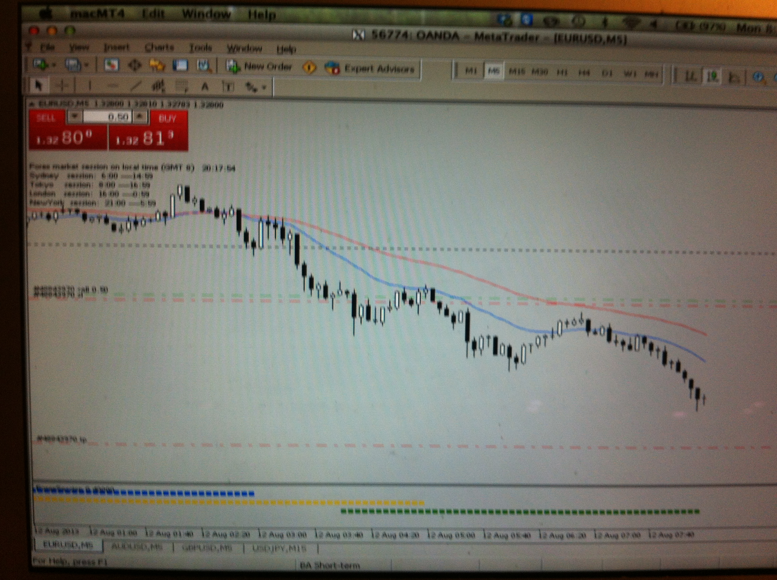 Forex trading classes singapore