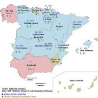 77 millones de euros para el Virus del Papiloma Humano