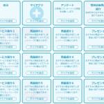 ロボット【Pepper(ペッパー)】for Biz タスク「サービス紹介1」