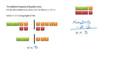 Algebra Tiles | Systry