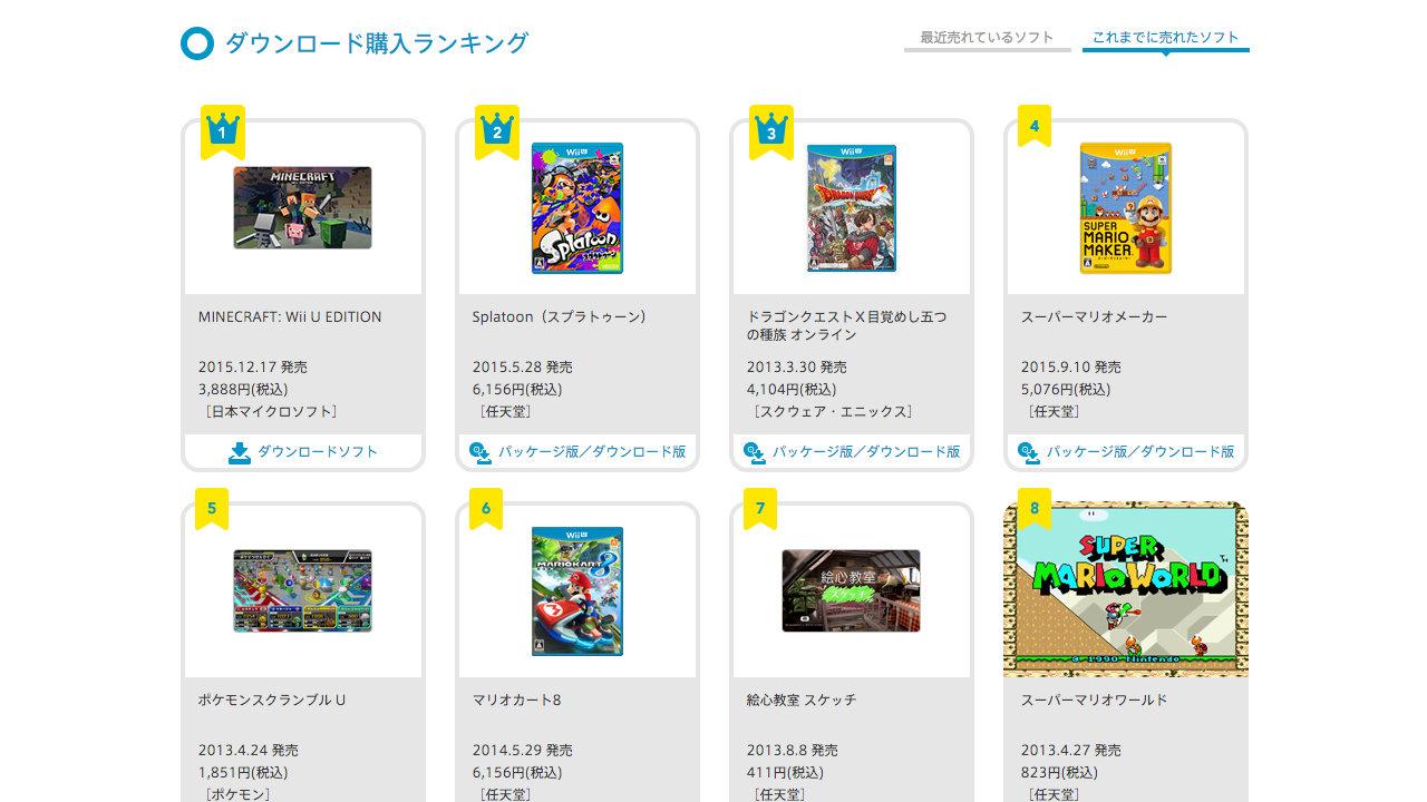 Wii U eショップ 累計ランキング(2016年2月1日0時時点)
