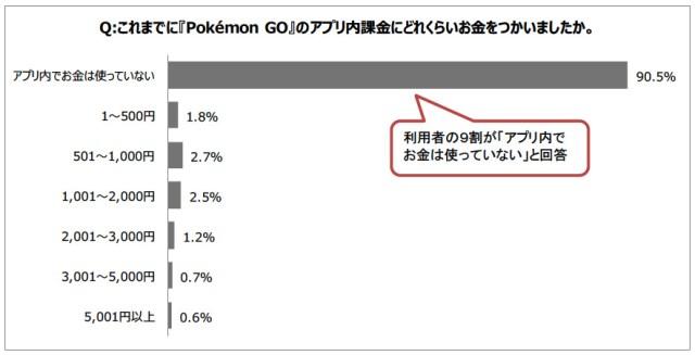 pokemonGo_research_4