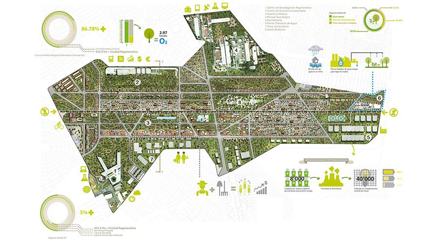 900 x 500 diseño urbano