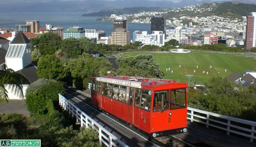 ウェリントン ケーブルカー NZ