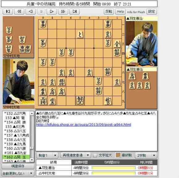 第61期王座戦五番勝負 第2局 (2)