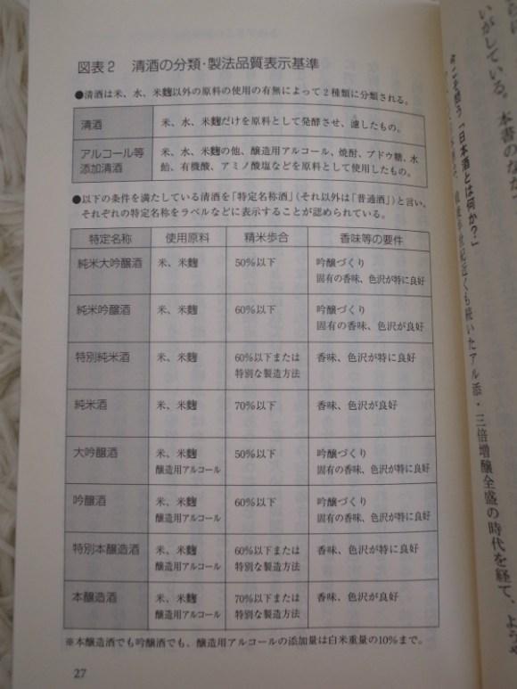 「純米酒を極める」  熱燗という飲み方に精通したいなら読むべき本 (2)