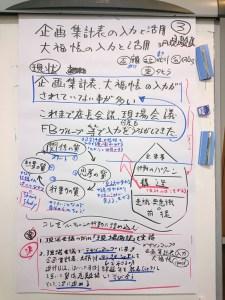 2月の現場会議の会議メモ、氷山モデルにダニエル・キム博士の「成功の循環モデル」も登場