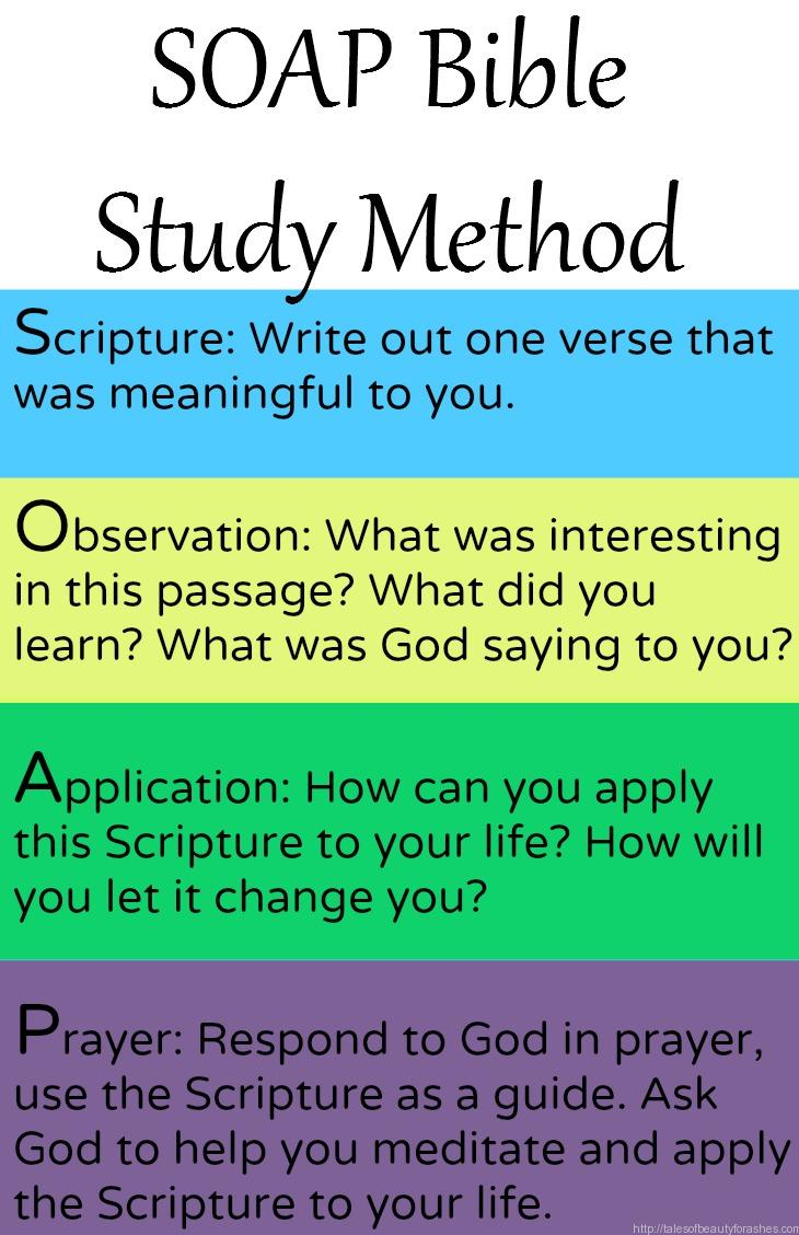 Method Study - slideshare.net