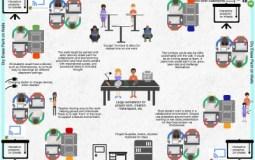 Ideal Classroom (1)