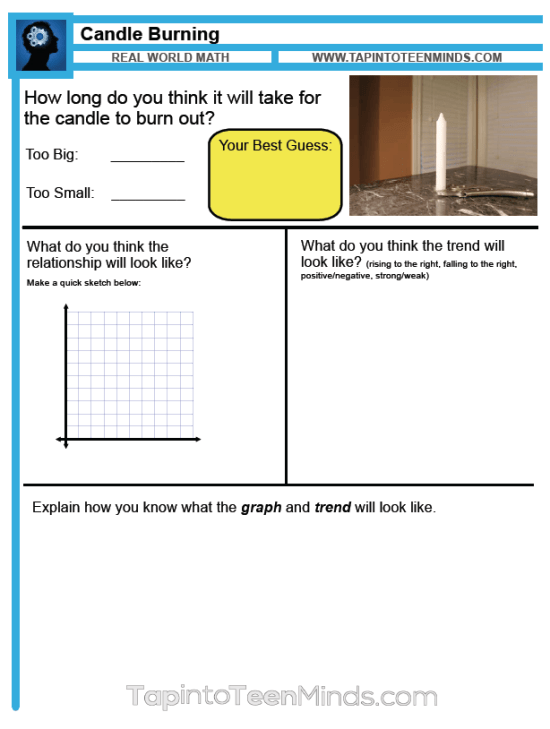 Candle Burning 3 Act Math Task Resource