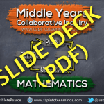 Middle Years Collaborative Inquiry (MYCI) Learning Fair Slide Deck in PDF Form
