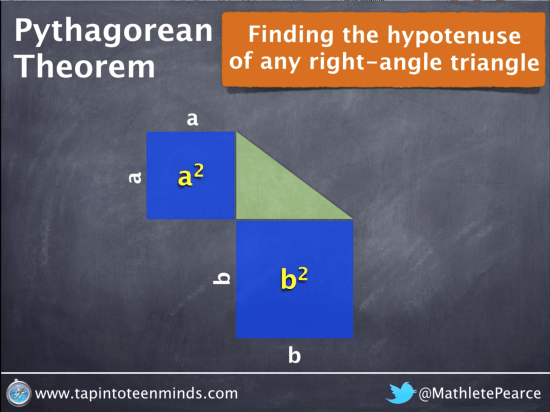 Pythagorean Theorem - Spatial Reasoning - a-squared and b-squared