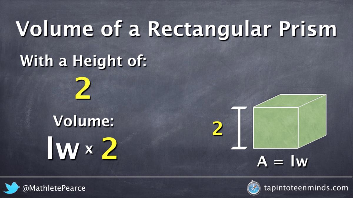 Visualizing the Volume of a Rectangular Prism Formula