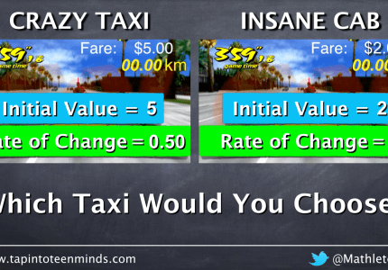 Introducing Subsitution With Crazy Taxi vs Insane Cab