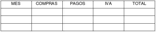 Cédula de Pago a proveedores de Material directo