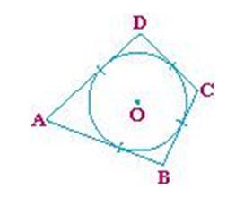 Polígono circunscrito a la circunferencia