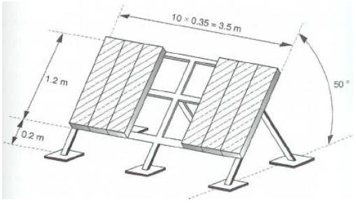 dimensiones de los marcos