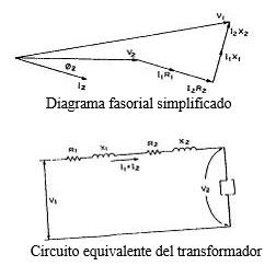 Diagrama fasorial simplificado