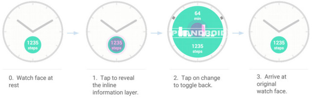 android-wear-update-2015-07-13-03