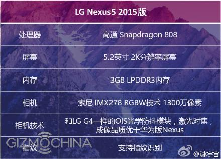 lg-nexus-5-specs