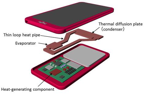 fujitsu-heat-pipe