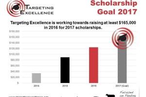 2016 Scholarship Goal