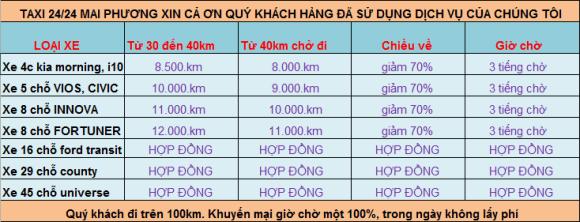 Bảng giá taxi giá rẻ Mai Phương