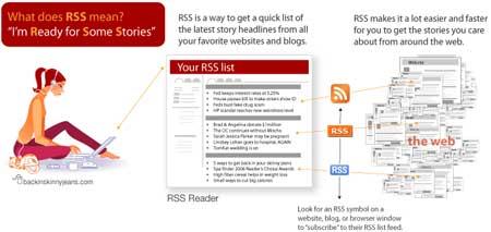 Explicación RSS