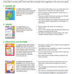 Evan-Moor's curriculum guide for teaching phonics