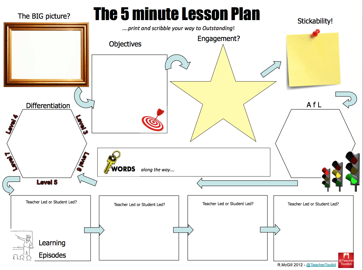 the 5 minute lesson plan template teachertoolkit. Black Bedroom Furniture Sets. Home Design Ideas