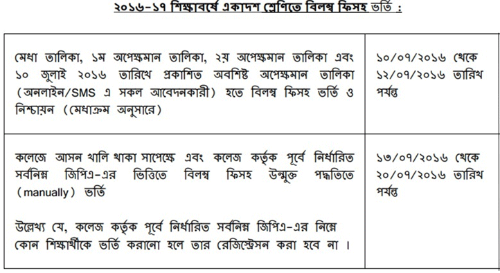 HSC 3rd waiting Admission Result Bangladesh 2016