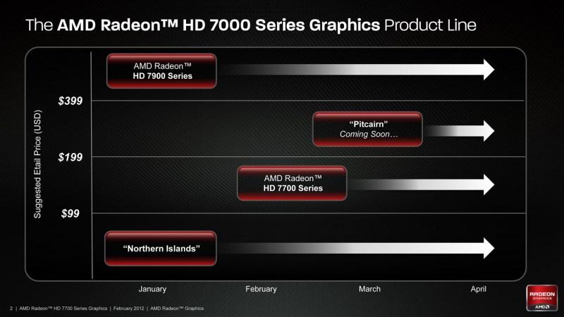 Large Of Amd Radeon Hd 6700
