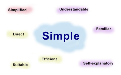simple1 10 tips to make your blog complete