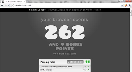 google chrome 9 html5 test score image1 IE9 PP6 Updates HTML5; Chrome Still Leads!