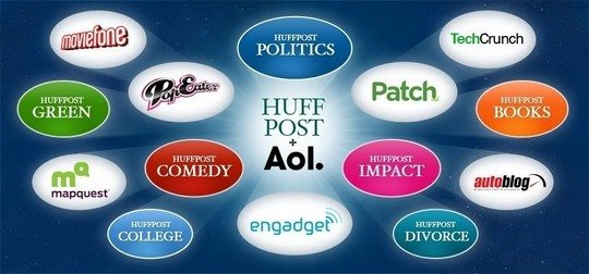 AOL acquires huffington post After Acquiring Huffington Post, AOL Renames TechCrunch To HuffingtonCrunch!