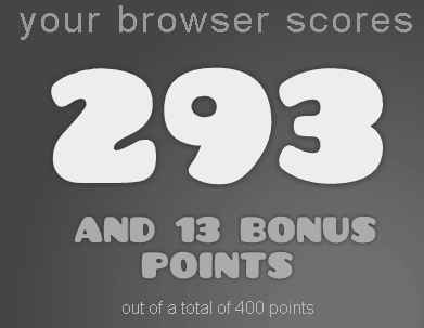 google chrome 11 html5 test result