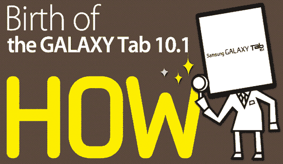 GALAXY Tab 10 Infographic m The Birth of Samsung Galaxy Tab 10.1 [Infographic]
