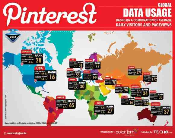 Pinterest Infographic m The Global Map Of Pinteresting (Infographic)