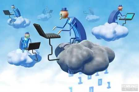 Cloud computing FAQ and Answers