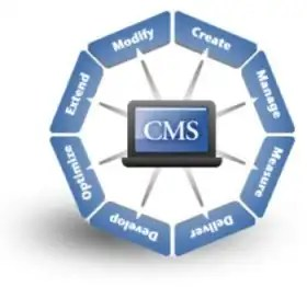CMS or Content management software lets you find files easily
