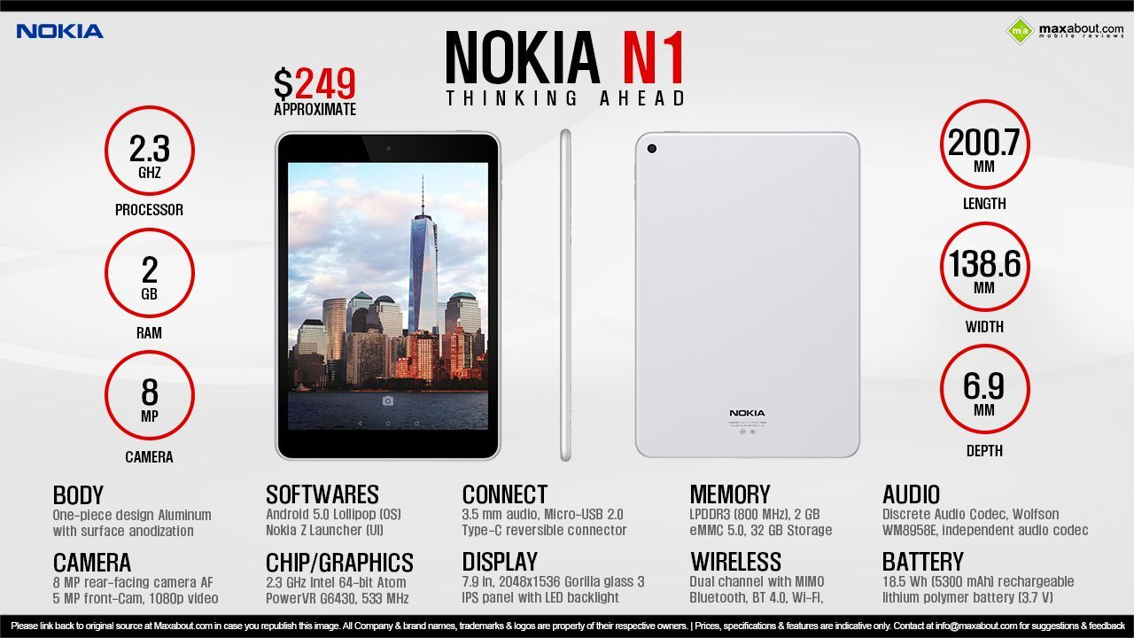 Nokia N1 Launching in China on 7th January