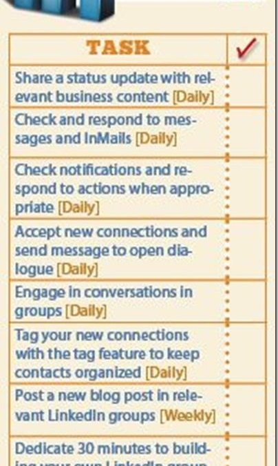 Your daily/weekly LinkedIn Task List
