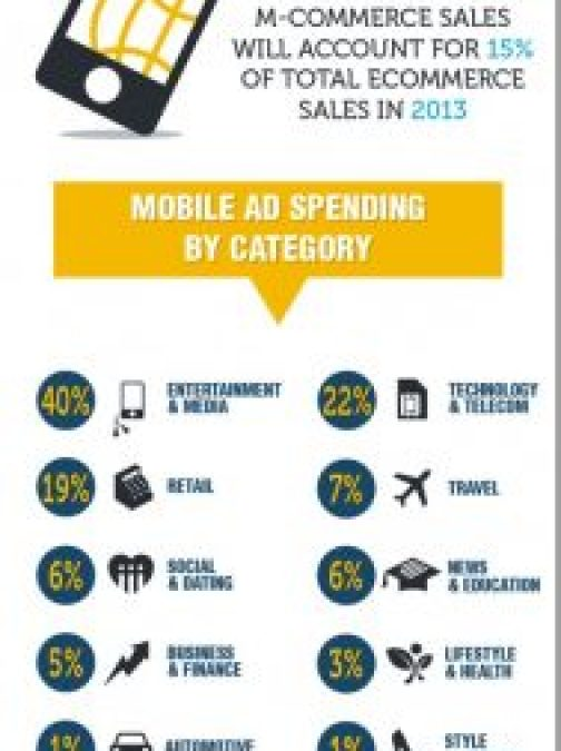 How Much We Pay For Advertising